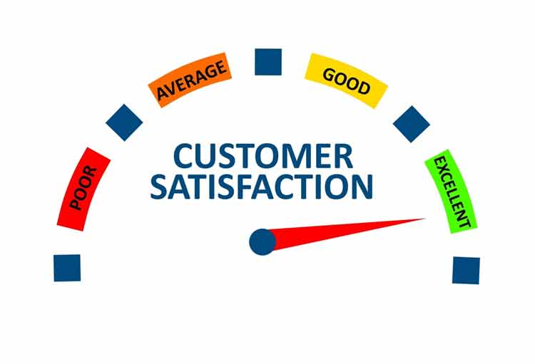 Why Customer Satisfaction Survey is Important